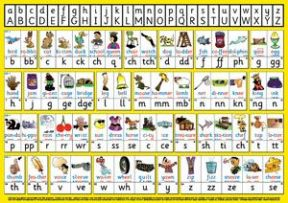S-46 English Spelling Chart A4 (Larger two-sided deskchart for Individuals)